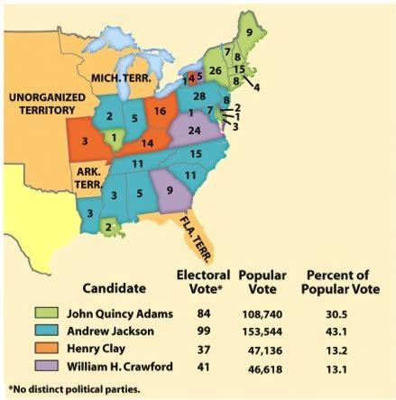 jacksonian democracy faith and history