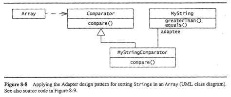 adapter pattern software engineering adapter pattern legacy code adapter