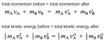 energy pattern factor formula law of conservation of energy