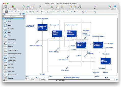 how to draw swimlane diagram in visio visio u how to create best free home design idea