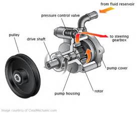 power steering pump townsville cv shafts amp power