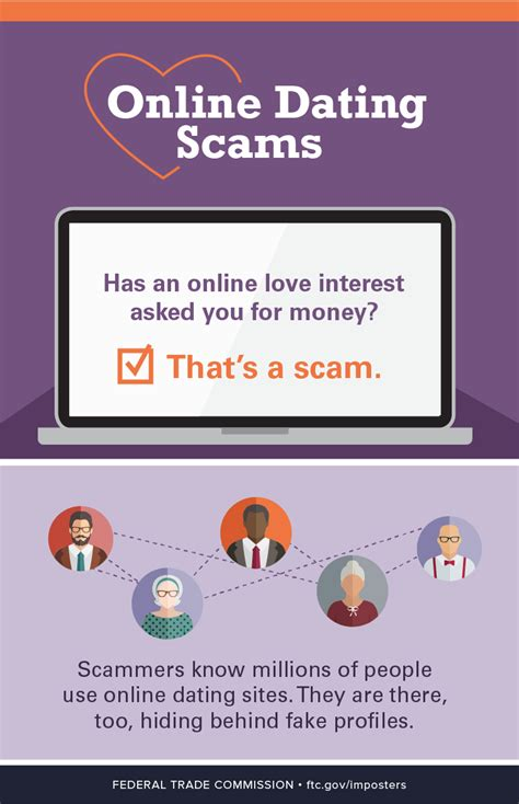 online dating dating scams infographic consumer information
