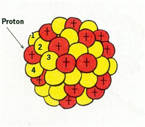 Who Found The Proton by Cir Rm 10 September 2010