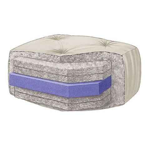 wolf futon a8200 8 loveseat single foam futon