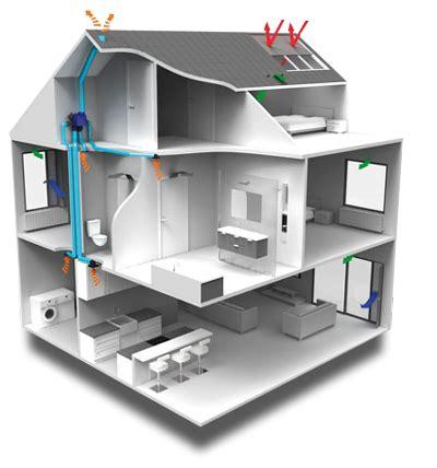 ventilatie huis ventilatie verbouwing specialist building renovations