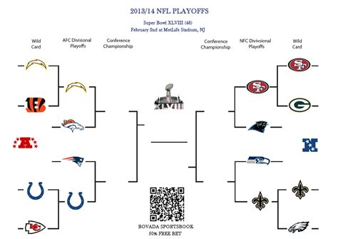 printable nfl playoff schedule 2014 nfl scores 2015 printable autos post