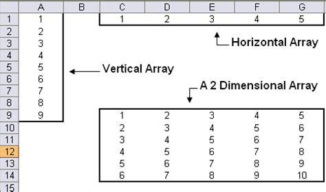 excel tutorial array formula image gallery excel array