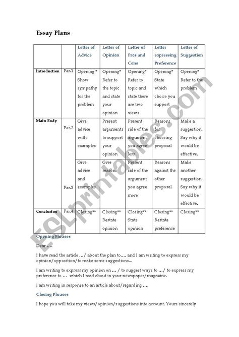 structure of a covering letter letter writing structure structure of a covering letter