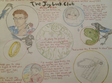 joy luck club theme essay themes in amy tans the joy luck club ukessayscom