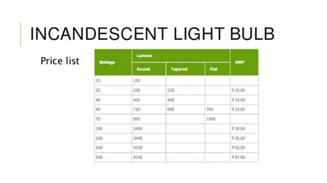 Lu Tl 36 Watt Lengkap Lighting Study Specification