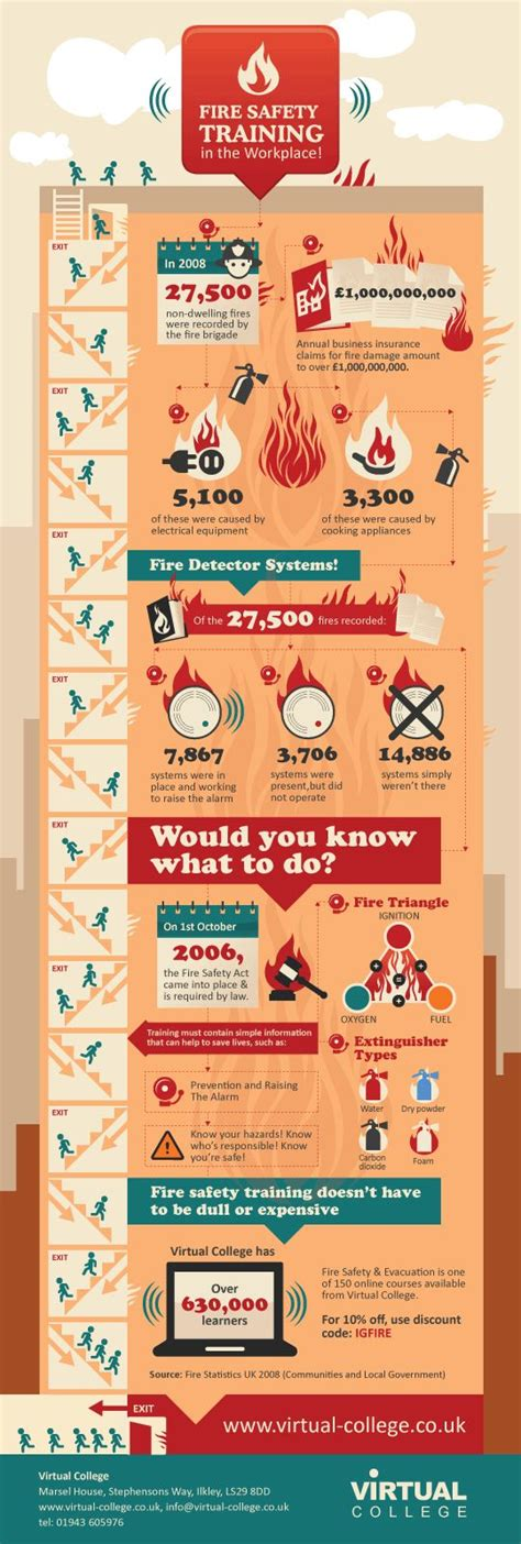 Math Insights S2b S E Tb The 25 Best Safety Poster Ideas On