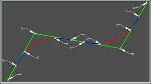 chainage coordinates wikinova