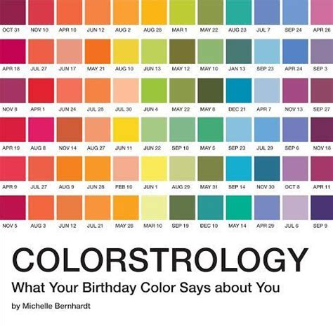 color horoscope here s what your pantone birthday color says about you