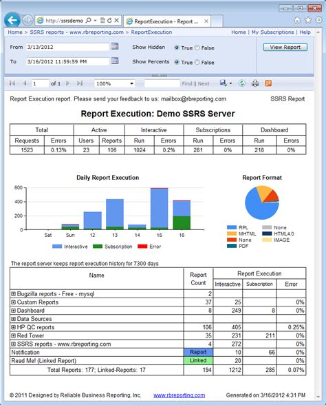 Ssrs Report Template 28 Images Enchanting Ssrs Report Templates Component Exle Net C Server Report Template