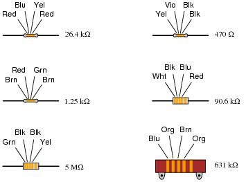 resistor colour code questions and answers resistor color code questions and answers 28 images resistors updated resistor color code
