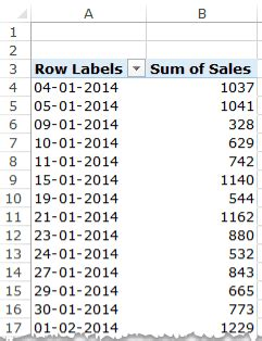 dates in pivot table how to dates in pivot tables in excel 187 excel