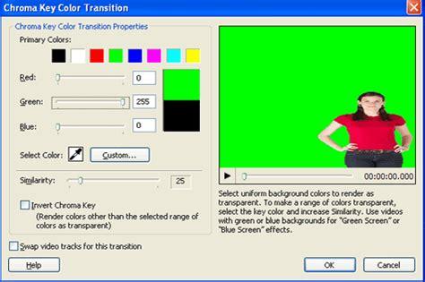 using the green screen technique