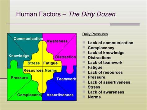 Human Factor human factors