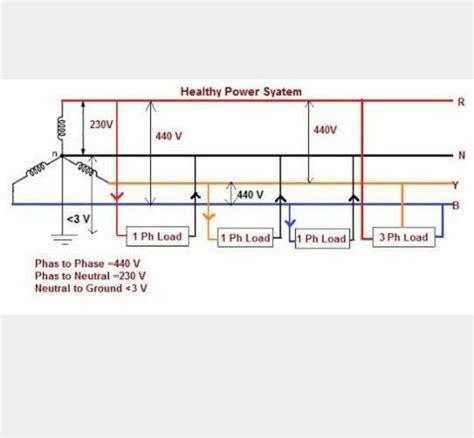 marathon motor wiring diagram for 460 volt 120 volt motor