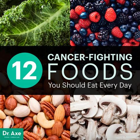 7 supplements that prevent cancer top 12 cancer fighting foods dr axe