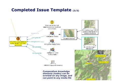 discourse community map templates gallery templates