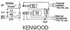 Kenwood Mic Wiring Diagram Wiring Microphone Kenwood Th 234 Gif By Yc5nbx Photobucket