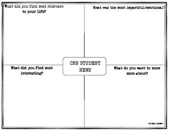 reflection template cnn student news by caseycreates tpt