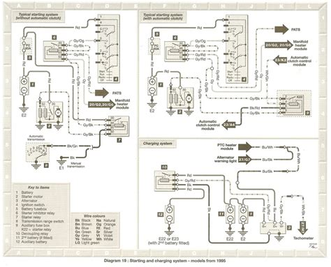ford transit fuse box location mk6 wiring diagrams