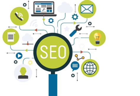 Seo Solutions by Seo Solution Evolutionstech
