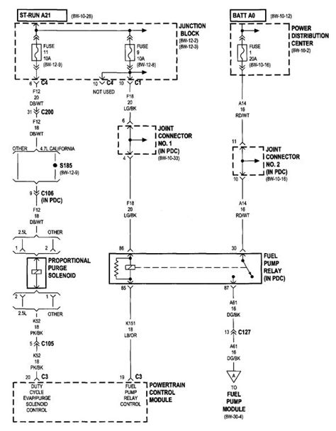 2001 dodge ram 1500 ignition wiring diagram wiring