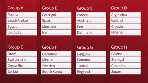 world cup groups table world cup fixtures the schedule for russia 2018
