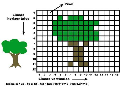 imagenes vectoriales y bits imagenes en mapa de bits y vectoriales 191 vector o mapa