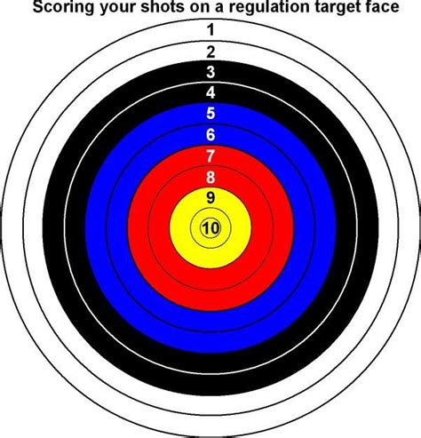 best sheets at target 25 best ideas about archery targets on diy