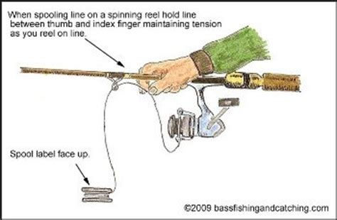 spooling a spinning reel how much pressure page 2 forum surftalk correctly spooling fishing line on bass fishing reels