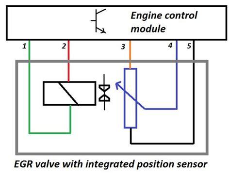 valve solenoid wiring diagram solenoid valve tools wiring
