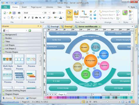 cara membuat struktur organisasi dengan visio kelebihan dan kekurangan ms visio dan edraw max serukopedia