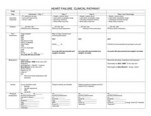 clinical templates failure clinical pathway template in word and pdf