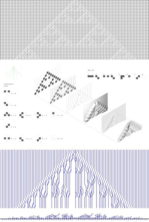 pattern formation cellular automata pattern formation sp08 object e net