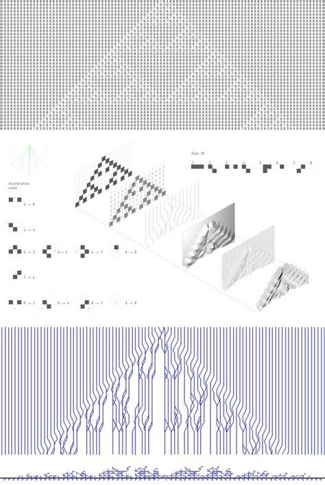 Pattern Formation Algorithms | pattern formation sp08 object e net