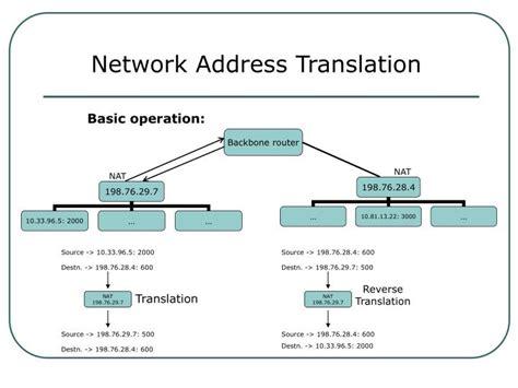 Network Address Translation Tutorial Ppt | ppt network address translation powerpoint presentation