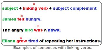 sentence pattern with linking verb exle of verbs in sentence worksheets releaseboard