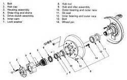 Isuzu Truck Wheel Bearing Adjustment 1989 Chevrolet Truck S10 P U 2wd 2 5l Tbi Ohv 4cyl