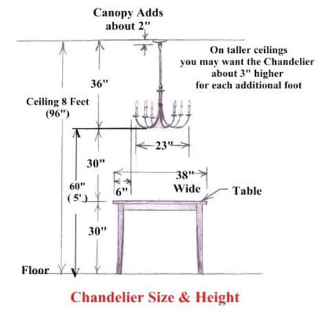 image result  standard size  tabler lamp dining