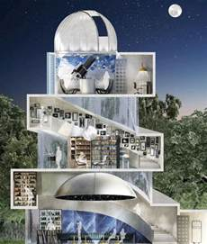 Home Planetarium Educational Design Inc Build A Deluxe Home Observatory For Hk 170 Million Style