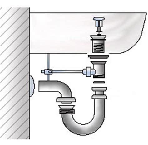 siphon austauschen anleitung waschtisch richtig montieren