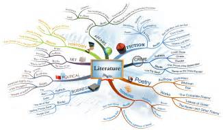 home mapping software imindmap gallery imindmap mind mapping