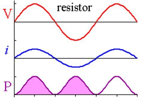 resistor energy definition resistor power dissipation definition 28 images power dissipation resistor definition 28