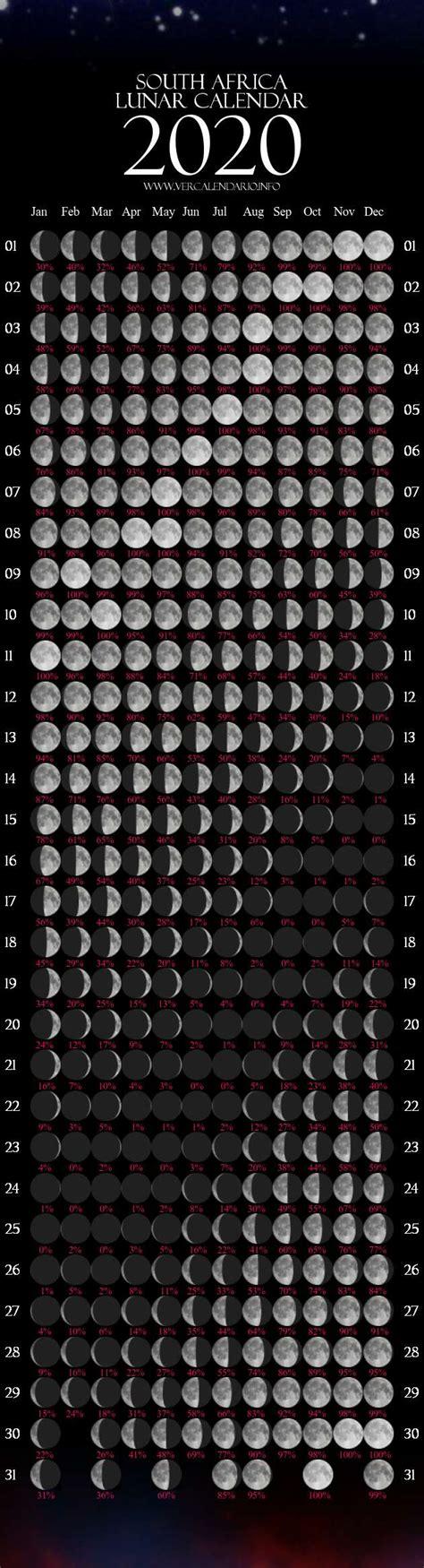 lunar calendar  south africa