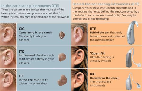 hearing aid types hearing aids types