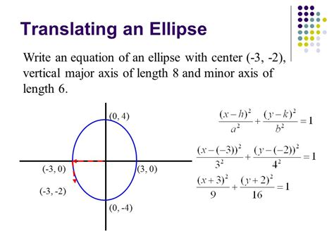 Translating Conic Sections Ppt Video Online Download